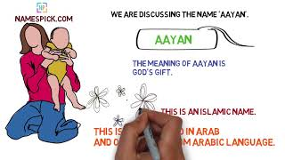 The meaning of Aayan