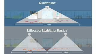 Quantum® vs Lithonia Lighting Basics™ - Are You Choosing the Right Light for Your Space?