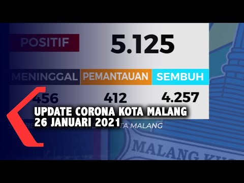 Data Covid-19 Kota Malang 26 Januari 2021