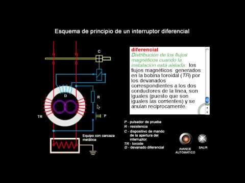 Download Relé Diferencial HD Video