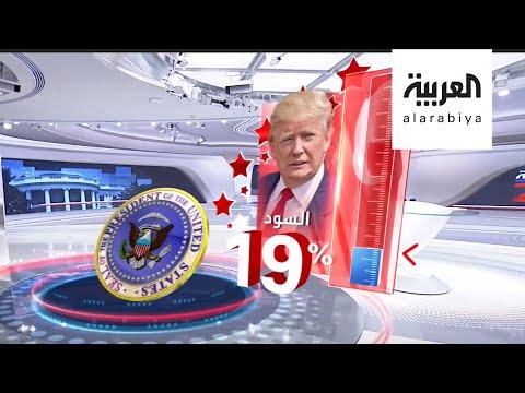 العرب اليوم - شاهد: الناخبون السود يلعبون الدور الحاسم في تحديد هوية الرئيس الأميركي المقبل