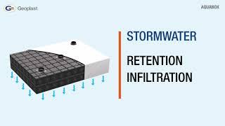 Geoplast: Aquabox, geocellular stormwater management system