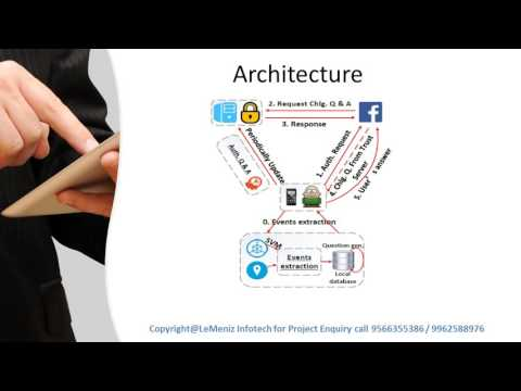 Understanding Smartphone Sensor and App Data for Enhancing the Security of Secret Question
