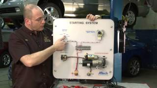 Car Corner: Starter Maintenance