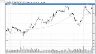 NIKKEI225 Index 【株の学校123】2017年5月25日の日経平均株価&ピックアップ銘柄チャート解説