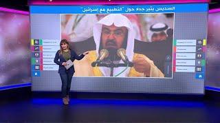 هل خطبة إمام الحرم المكي عبد الرحمن السديس خطوة للتطبيع مع إسرائيل؟