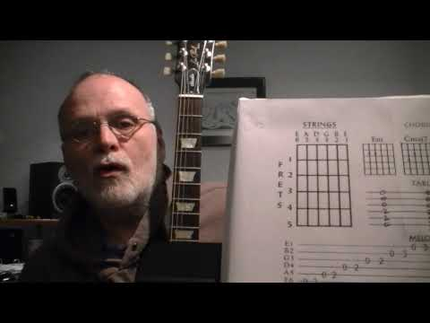 Guitar Chord Charts Explained - First Chord, E Minor