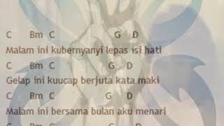 Slank Anyer 10 Maret  Chord Lirik