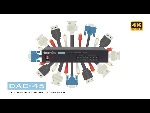 5 Reasons Why You Need a DAC-45 4K Up | Down | Cross Converter