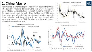 VIDEO: China Macro - Signal vs Noise... (Back to First Principles)