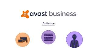 Videos zu Avast Business
