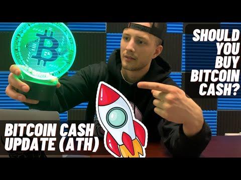 Bitcoin stock ticker simbol