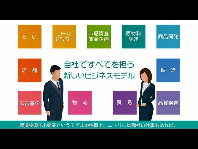 ニトリ【会社紹介ムービー】お、ねだん以上の秘密