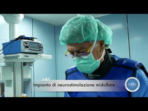 Artrosi artrite trattamento articolazioni della spalla