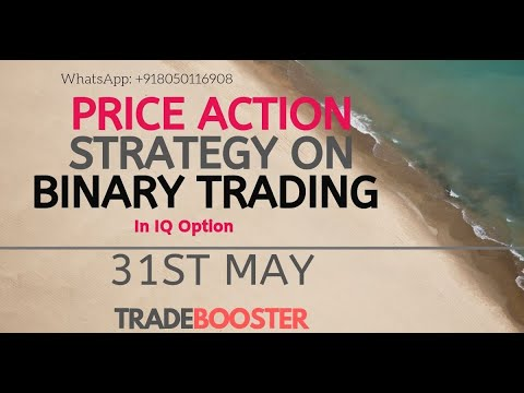 Trend line trading strategy