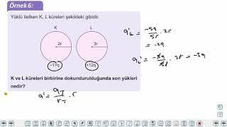 Eğitim Vadisi 9.Sınıf Fizik 23.Föy Elektrik Yükleri Konu Anlatım Videoları