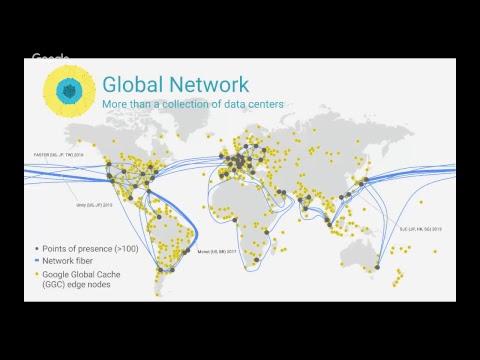 Google Cloud Platform Online Meetup #10 – Networking: The Backbone of Google Cloud Platform