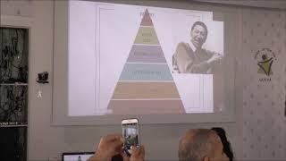 הכיתה כקבוצה חברתית וכמרחב להתפתחות בינאישית