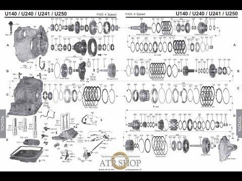 700r4 Torque Converter Wiring 700R4 Transmission Wiring