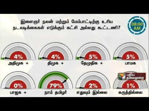 Therthal-Meter-Which-party-alliance-would-take-steps-for-youth-welfare-development