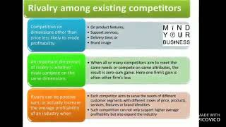 Turnaround of Business Entity - Analysis of Industry structure