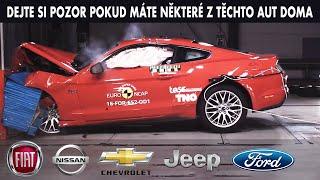 Trendy video TOP 10 Autá s najhoršími výsledkami z crash testov
