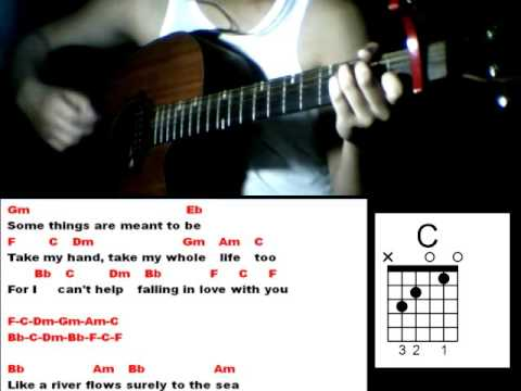 Pangako Sayo Daniel Padilla Lyrics And Chords Guitar Tutorial