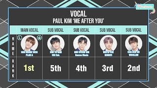 PRODUCE X 101 EP.7 Position Evaluation Result