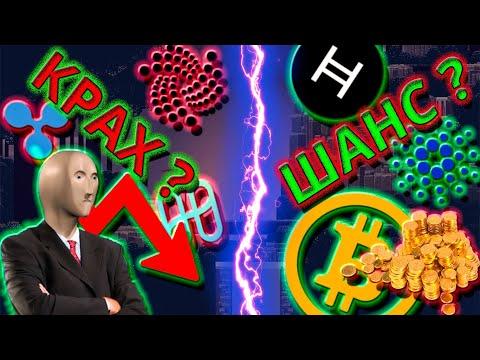 Bitcoin trade limited