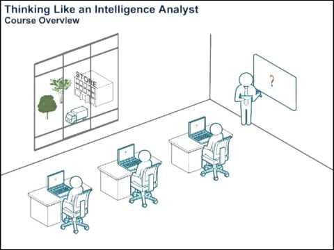 Thinking Like an Intelligence Analyst - YouTube