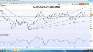 AUD/USD IG Charttechnik Update - AUD-USD - 28-03.2017 - 15:00 Uhr