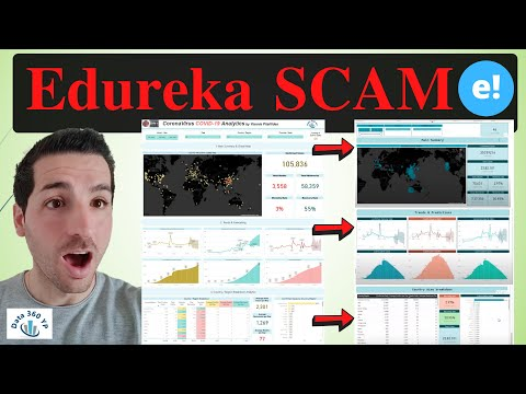 Edureka is a SCAM – They have copied my video and stolen my ...