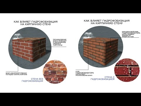 Гидроизоляция фасада. Гидроизоляция при проведении фасадных работ. Ремонт фасада.