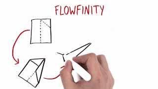 Flowfinity-video