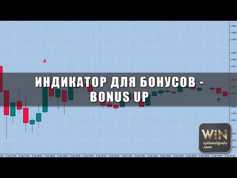 Что из себя представляет торговля бинарными опционами