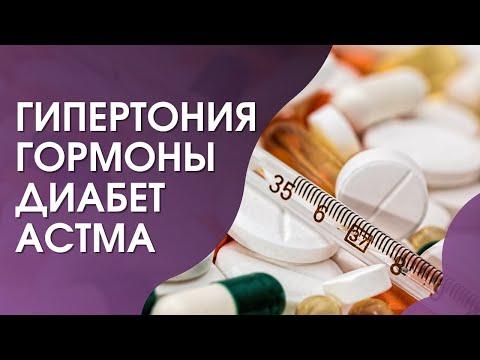 Гомеопатия при лечении гипертонии