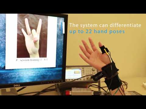 Wearable allows users to control smart tech with hand gestures
