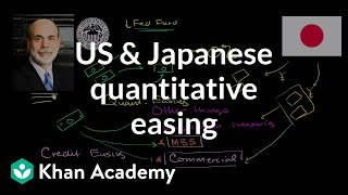 US and Japanese Quantitative Easing