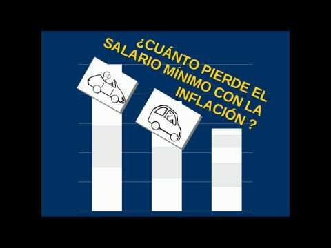 ¿Cuánto pierde el salario mínimo colombiano con la inflación?