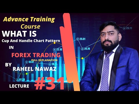 Examples of binary options trading
