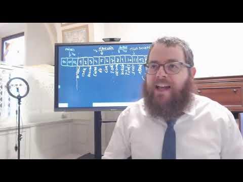 """Ros Hásáná 3 – Napi Talmud 647 – A """"nem-zsidó királyok"""" újéve"""