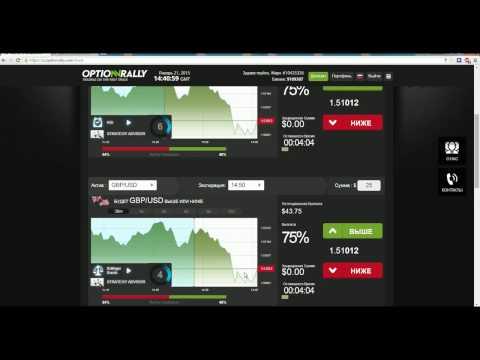 Стратегия бинарных опционов на 60 секунд iq option