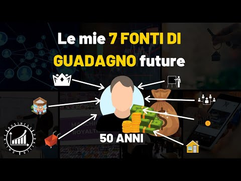 Robot commerciali sui forti