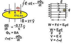 Physics - E&M: Maxwell's Equations (5 of 30) Faraday's Law of Induction