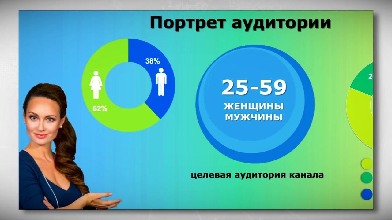 Медиахолдинг «Тверской проспект» пополнился еще одним телеканалом