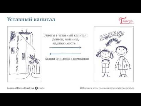 Уставный капитал и вклады учредителей Ч 1