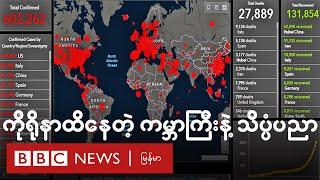 ကိုရိုနာဗိုင်းရပ်စ် ပိုးရဲ့ မျိုးဗီဇကနေ အဖြေရှာနေတဲ့ သိပ္ပံပညာရှင်များ  - BBC News မြန်မာ