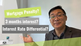 What is my Mortgage Penalty?