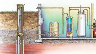 How to Prevent and Deal with Burst Pipes
