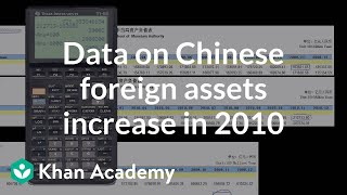 Data on Chinese Foreign Assets Increase in 2010